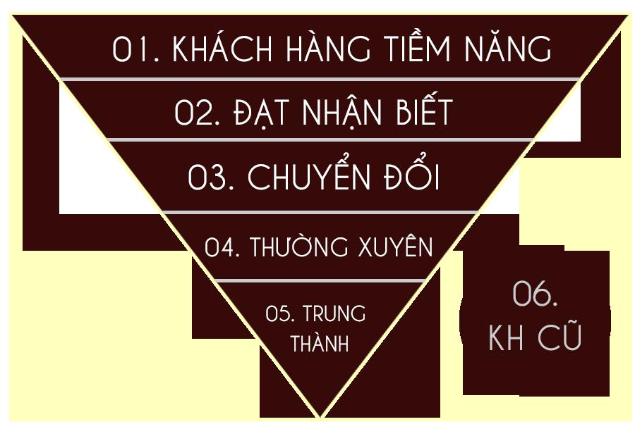 phanloaikh