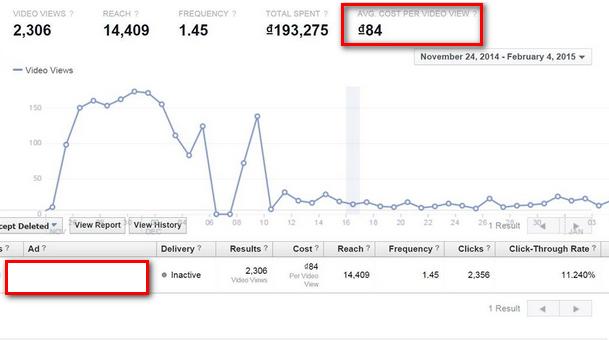 Hình: Giá mỗi Views khá thấp so với chạy Post Engagement hay Website Click