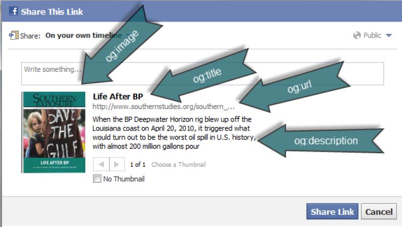 Facebook Meta Tags