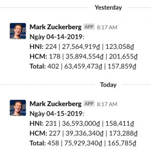 Bot Facebook Ads cho Slack